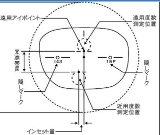 lens-layoutid16.jpg
